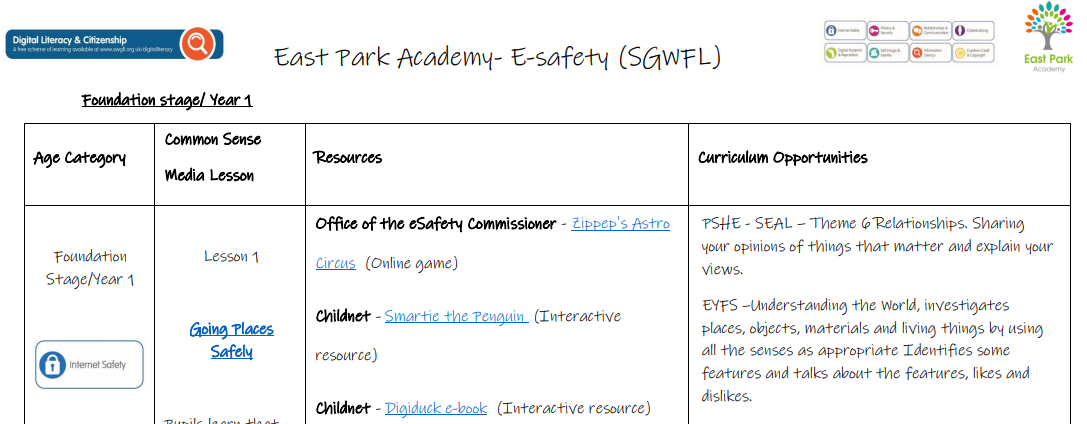 East Park Lessons in e-Safety